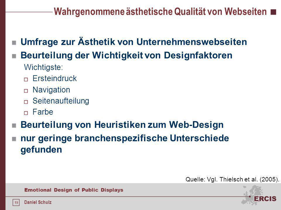 19 Emotional Design of Public Displays Daniel Schulz Wahrgenommene ästhetische Qualität von Webseiten Umfrage zur Ästhetik von Unternehmenswebseiten B