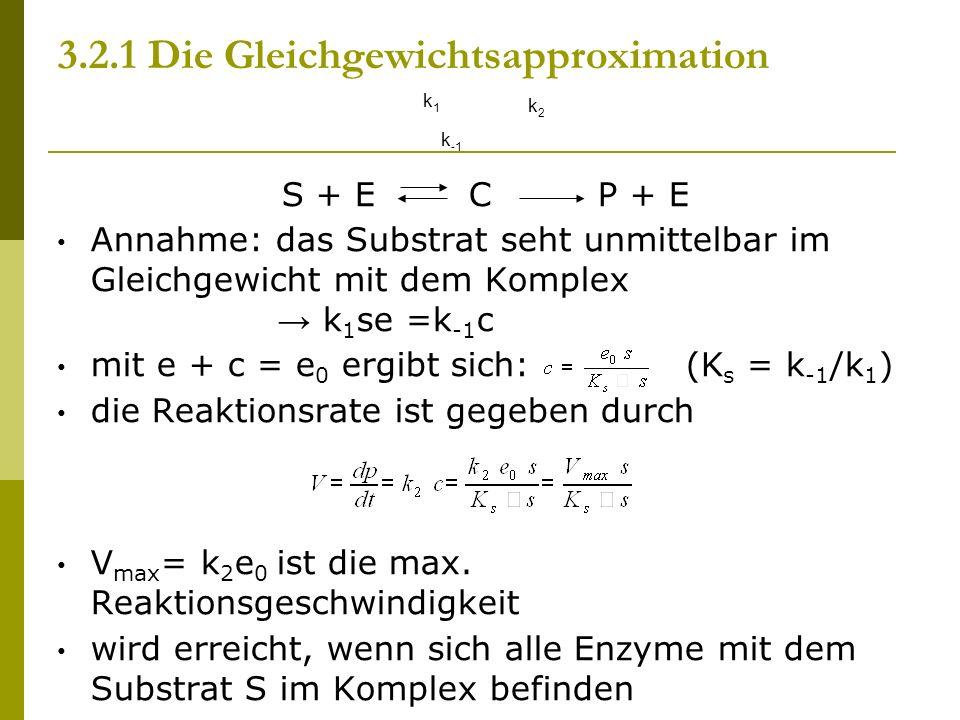 3.2.1 Die Gleichgewichtsapproximation S + E C P + E Annahme: das Substrat seht unmittelbar im Gleichgewicht mit dem Komplex k 1 se =k -1 c mit e + c = e 0 ergibt sich: (K s = k -1 /k 1 ) die Reaktionsrate ist gegeben durch V max = k 2 e 0 ist die max.