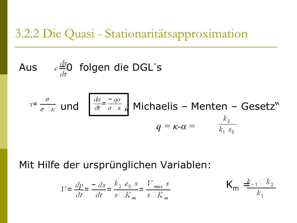 Aus =0 folgen die DGL´s und Michaelis – Menten – Gesetz q = κ-α = Mit Hilfe der ursprünglichen Variablen: K m = 3.2.2 Die Quasi - Stationaritätsapproximation