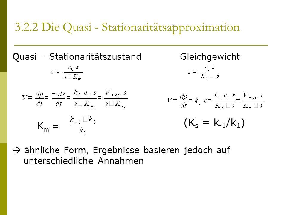Quasi – Stationaritätszustand Gleichgewicht K m = ähnliche Form, Ergebnisse basieren jedoch auf unterschiedliche Annahmen (K s = k -1 /k 1 )