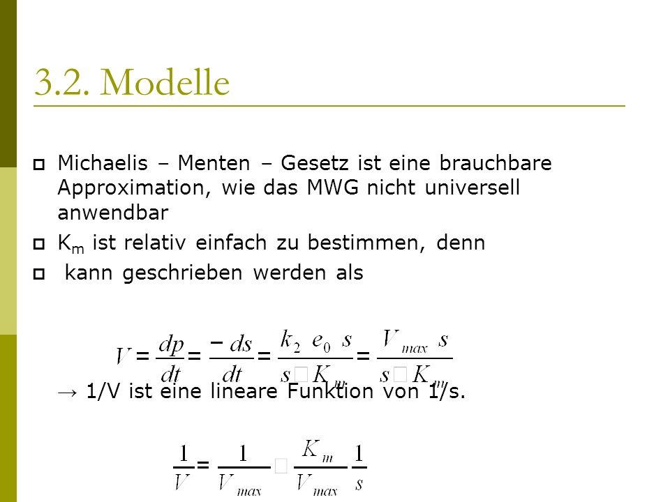 3.2. Modelle Michaelis – Menten – Gesetz ist eine brauchbare Approximation, wie das MWG nicht universell anwendbar K m ist relativ einfach zu bestimme