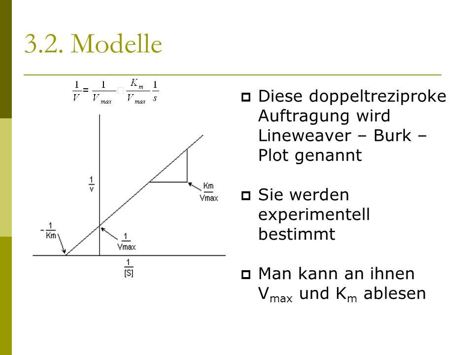 3.2. Modelle Diese doppeltreziproke Auftragung wird Lineweaver – Burk – Plot genannt Sie werden experimentell bestimmt Man kann an ihnen V max und K m
