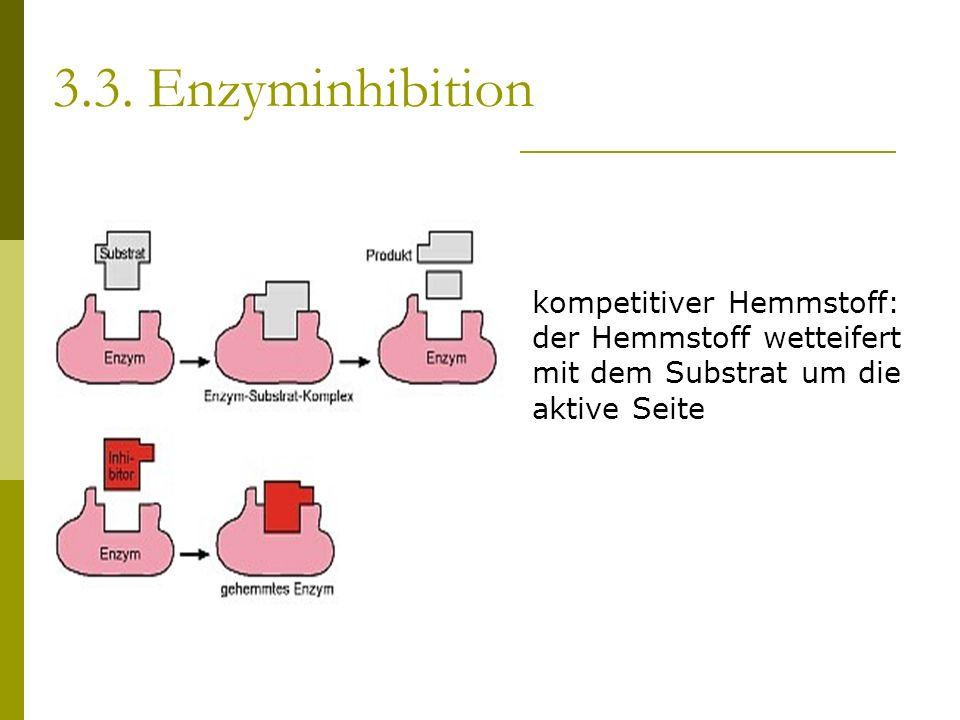 kompetitiver Hemmstoff: der Hemmstoff wetteifert mit dem Substrat um die aktive Seite 3.3.