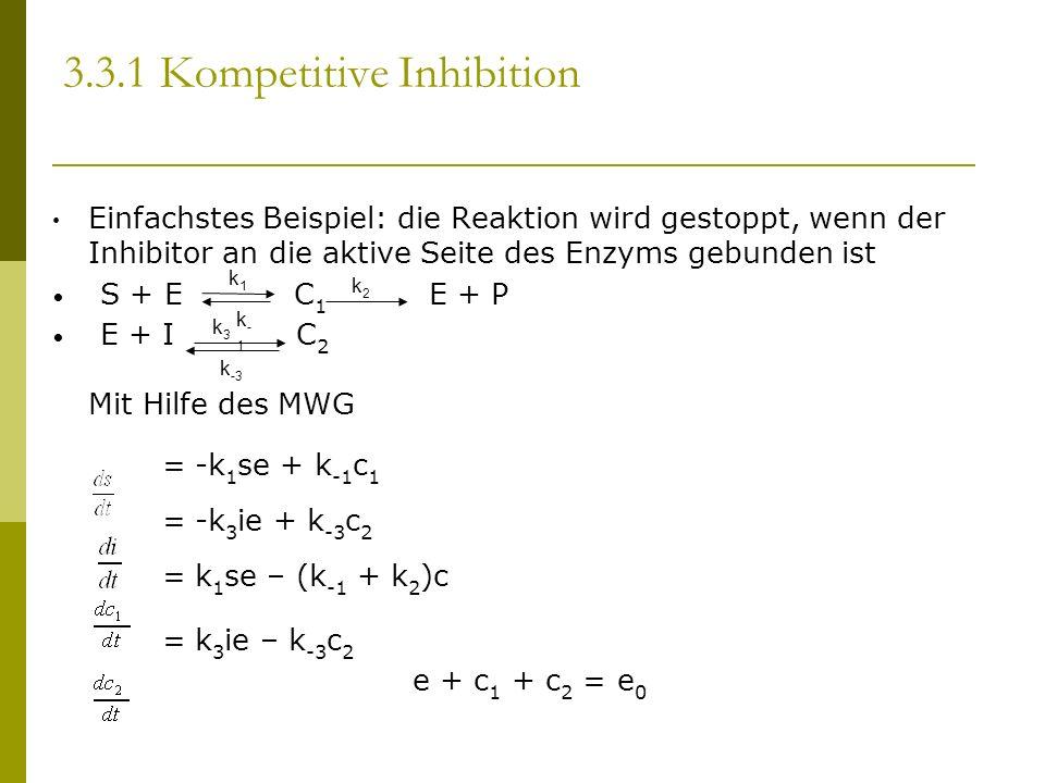 3.3.1 Kompetitive Inhibition Einfachstes Beispiel: die Reaktion wird gestoppt, wenn der Inhibitor an die aktive Seite des Enzyms gebunden ist S + E C 1 E + P E + I C 2 Mit Hilfe des MWG = -k 1 se + k -1 c 1 = -k 3 ie + k -3 c 2 = k 1 se – (k -1 + k 2 )c = k 3 ie – k -3 c 2 e + c 1 + c 2 = e 0 k1k1 k2k2 k-1k-1 k3k3 k -3