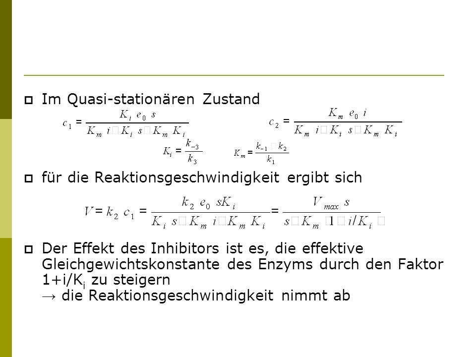 Im Quasi-stationären Zustand für die Reaktionsgeschwindigkeit ergibt sich Der Effekt des Inhibitors ist es, die effektive Gleichgewichtskonstante des Enzyms durch den Faktor 1+i/K i zu steigern die Reaktionsgeschwindigkeit nimmt ab