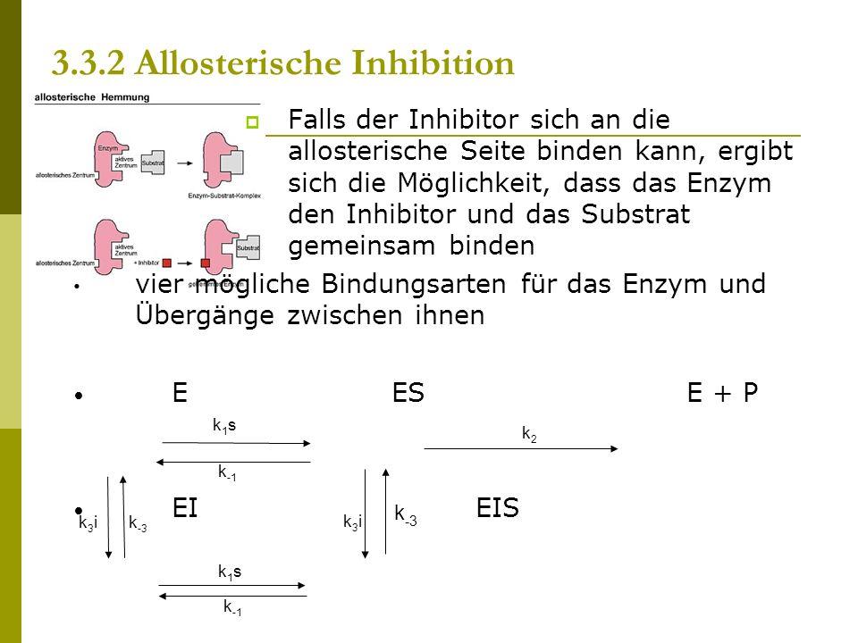 Falls der Inhibitor sich an die allosterische Seite binden kann, ergibt sich die Möglichkeit, dass das Enzym den Inhibitor und das Substrat gemeinsam binden vier mögliche Bindungsarten für das Enzym und Übergänge zwischen ihnen E ESE + P EIEIS 3.3.2 Allosterische Inhibition k1sk1s k2k2 k -1 k -3 k3ik3i k -1 k3ik3ik -3 k1sk1s
