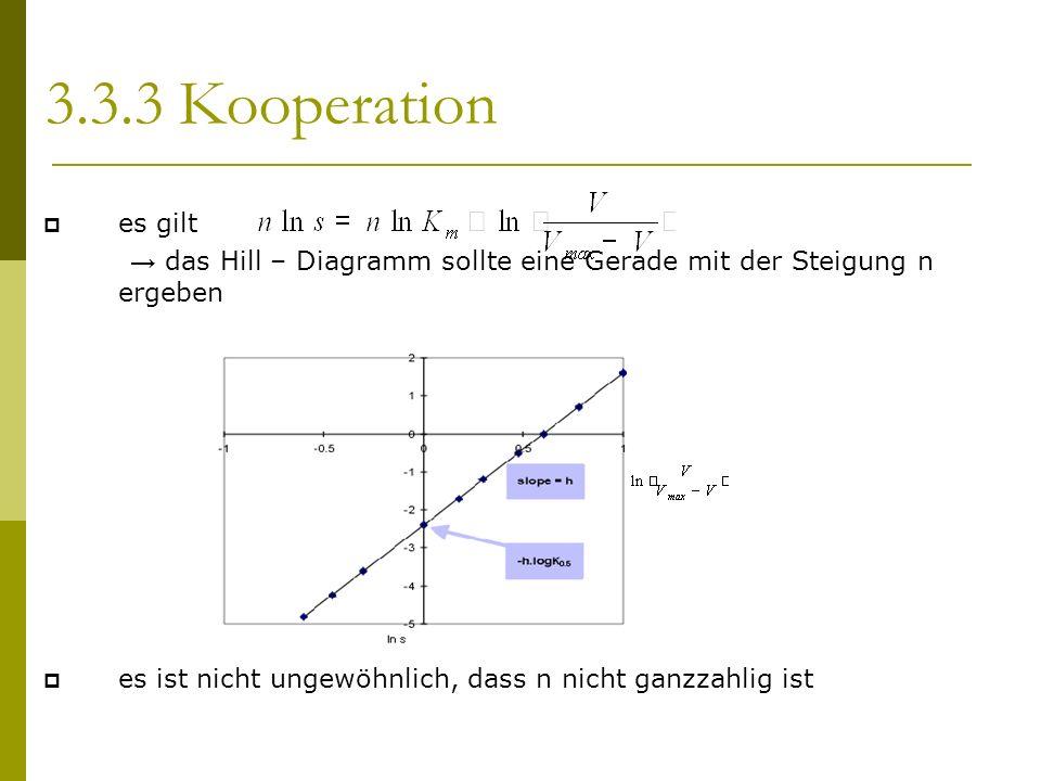 es gilt das Hill – Diagramm sollte eine Gerade mit der Steigung n ergeben es ist nicht ungewöhnlich, dass n nicht ganzzahlig ist 3.3.3 Kooperation