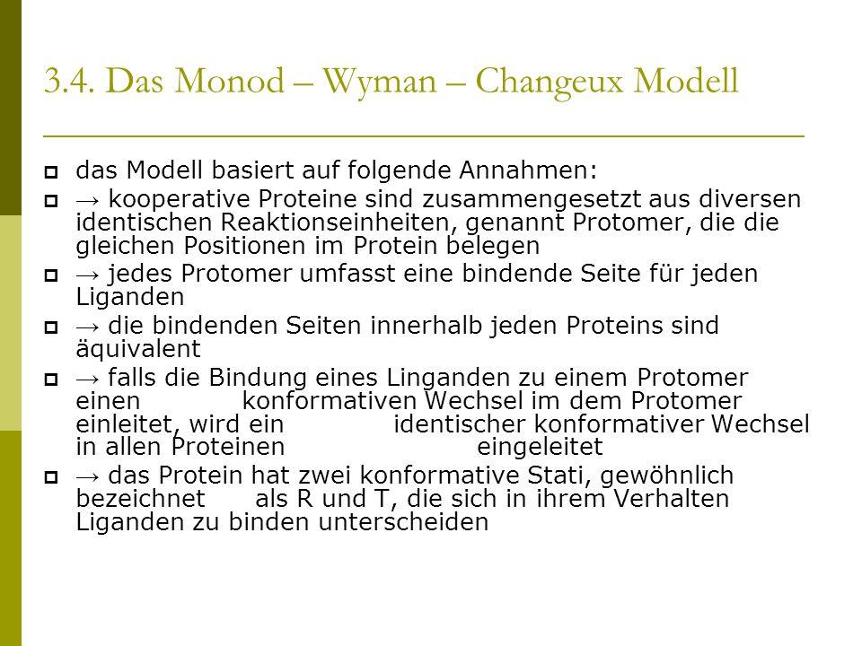 3.4. Das Monod – Wyman – Changeux Modell das Modell basiert auf folgende Annahmen: kooperative Proteine sind zusammengesetzt aus diversen identischen