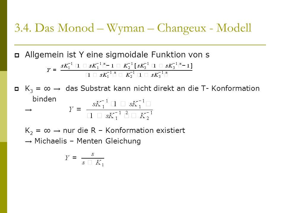 Allgemein ist Y eine sigmoidale Funktion von s K 3 = das Substrat kann nicht direkt an die T- Konformation binden K 2 = nur die R – Konformation existiert Michaelis – Menten Gleichung