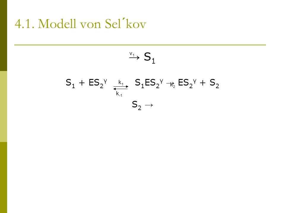 4.1. Modell von Sel´kov S 1 S 1 + ES 2 γ S 1 ES 2 γ ES 2 γ + S 2 S 2 k1k1 k -1 ν1ν1 k2k2