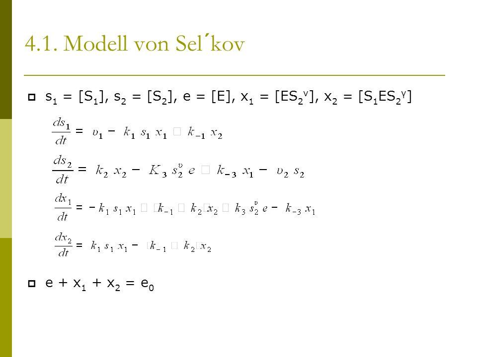 4.1. Modell von Sel´kov s 1 = [S 1 ], s 2 = [S 2 ], e = [E], x 1 = [ES 2 ν ], x 2 = [S 1 ES 2 γ ] e + x 1 + x 2 = e 0