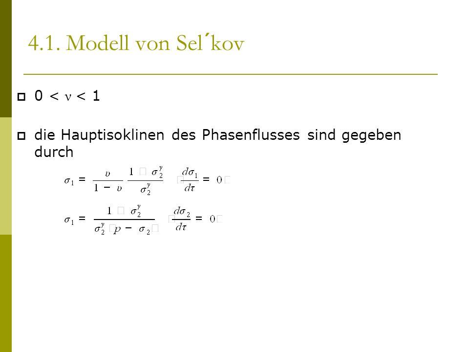 4.1. Modell von Sel´kov 0 < ν < 1 die Hauptisoklinen des Phasenflusses sind gegeben durch