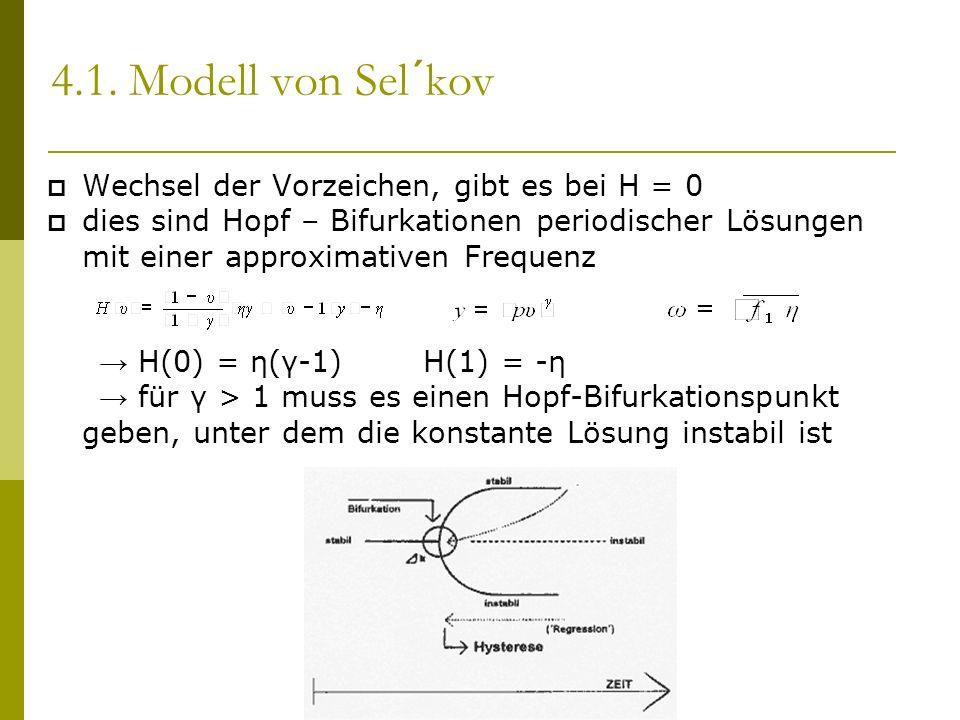Wechsel der Vorzeichen, gibt es bei H = 0 dies sind Hopf – Bifurkationen periodischer Lösungen mit einer approximativen Frequenz H(0) = η(γ-1) H(1) = -η für γ > 1 muss es einen Hopf-Bifurkationspunkt geben, unter dem die konstante Lösung instabil ist 4.1.