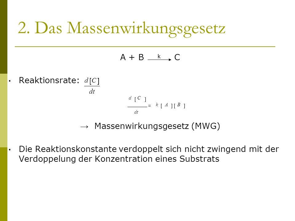 2. Das Massenwirkungsgesetz A + B C Reaktionsrate: Massenwirkungsgesetz (MWG) Die Reaktionskonstante verdoppelt sich nicht zwingend mit der Verdoppelu