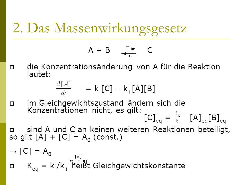 A + B C die Konzentrationsänderung von A für die Reaktion lautet: = k - [C] – k + [A][B] im Gleichgewichtszustand ändern sich die Konzentrationen nicht, es gilt: [C] eq = [A] eq [B] eq sind A und C an keinen weiteren Reaktionen beteiligt, so gilt [A] + [C] = A 0 (const.) [C] = A 0 K eq = k - /k + heißt Gleichgewichtskonstante 2.