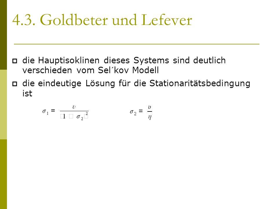 4.3. Goldbeter und Lefever die Hauptisoklinen dieses Systems sind deutlich verschieden vom Sel´kov Modell die eindeutige Lösung für die Stationaritäts