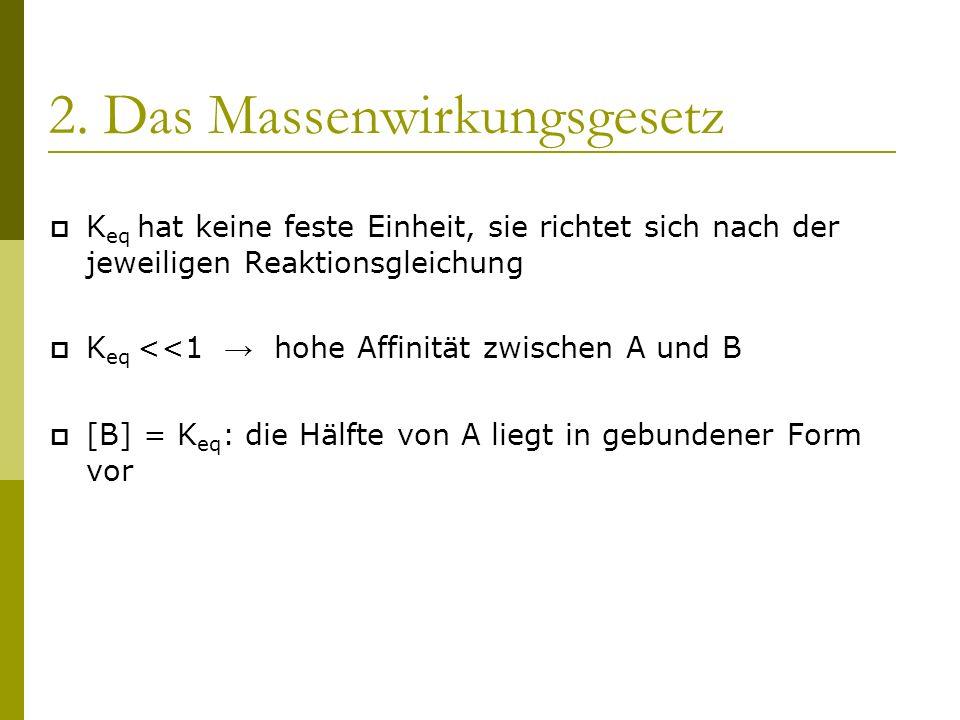 K eq hat keine feste Einheit, sie richtet sich nach der jeweiligen Reaktionsgleichung K eq <<1 hohe Affinität zwischen A und B [B] = K eq : die Hälfte von A liegt in gebundener Form vor