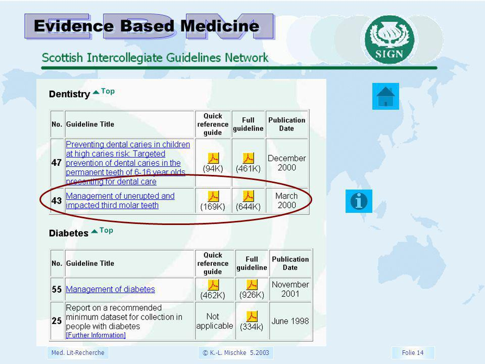 © K.-L. Mischke 5.2003 Folie 14 Med. Lit-Recherche Evidence Based Medicine