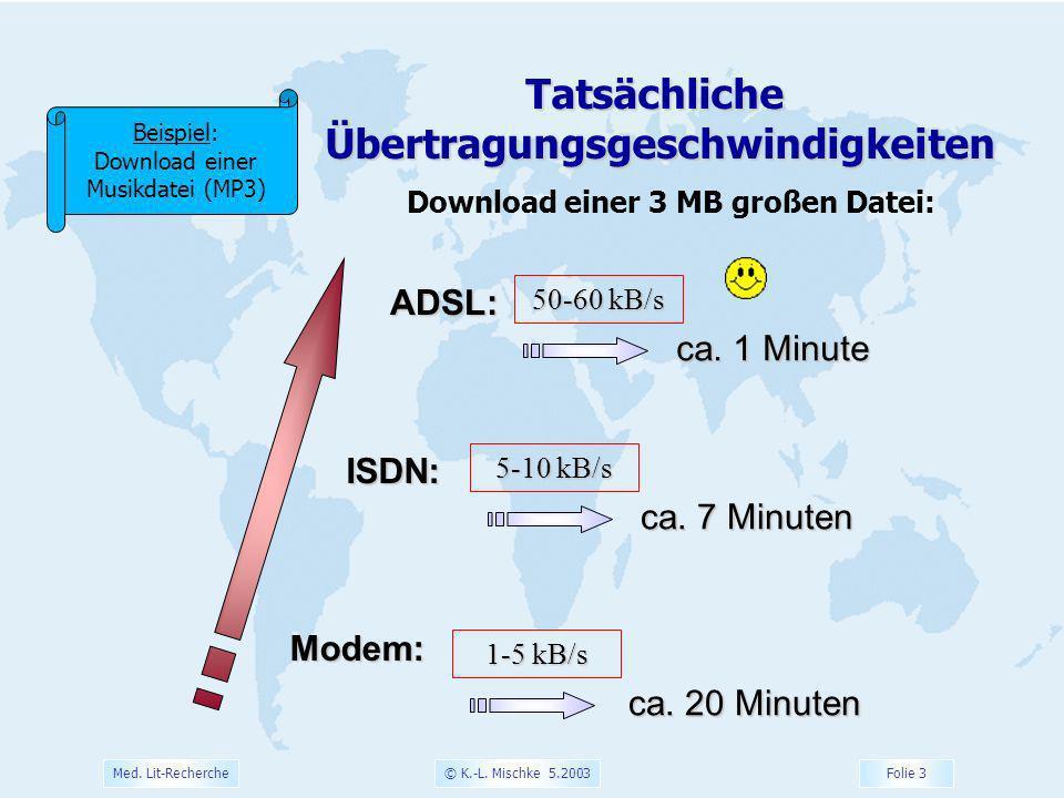 © K.-L. Mischke 5.2003 Folie 3 Med. Lit-Recherche Tatsächliche Übertragungsgeschwindigkeiten Übertragungsgeschwindigkeiten Download einer 3 MB großen