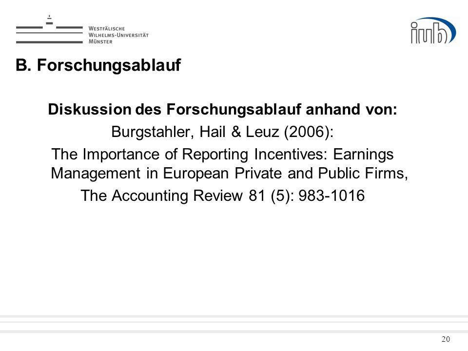 20 B. Forschungsablauf Diskussion des Forschungsablauf anhand von: Burgstahler, Hail & Leuz (2006): The Importance of Reporting Incentives: Earnings M