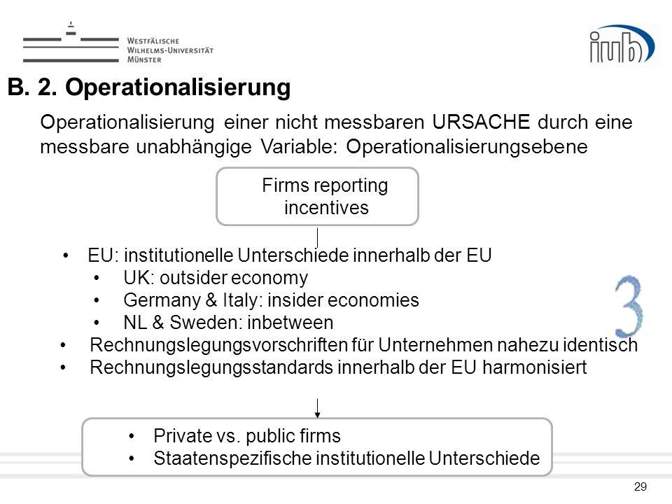 29 B. 2. Operationalisierung Firms reporting incentives Operationalisierung einer nicht messbaren URSACHE durch eine messbare unabhängige Variable: Op