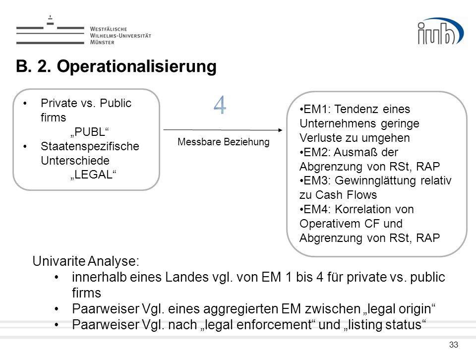 33 B. 2. Operationalisierung Messbare Beziehung Private vs. Public firms PUBL Staatenspezifische Unterschiede LEGAL EM1: Tendenz eines Unternehmens ge