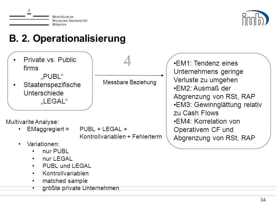 34 B. 2. Operationalisierung Messbare Beziehung Private vs. Public firms PUBL Staatenspezifische Unterschiede LEGAL EM1: Tendenz eines Unternehmens ge