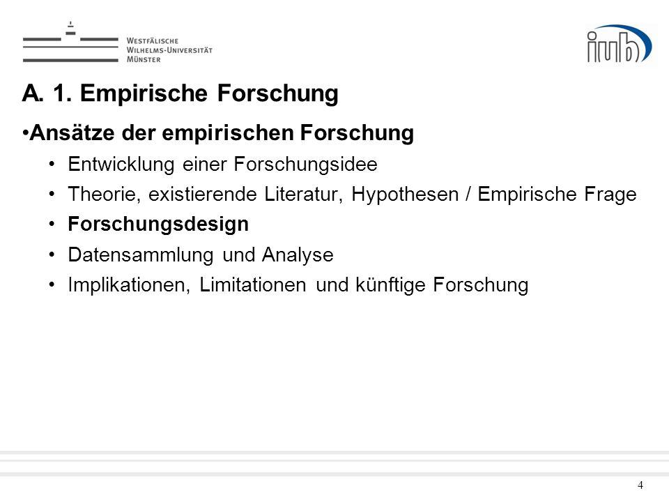 4 A. 1. Empirische Forschung Ansätze der empirischen Forschung Entwicklung einer Forschungsidee Theorie, existierende Literatur, Hypothesen / Empirisc