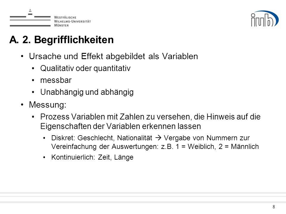 19 Gliederung A.Einführung 1.Empirische Forschung 2.Begrifflichkeiten B.Forschungsablauf 1.Problembenennung und theoretische Ausrichtung 2.Operationalisierung