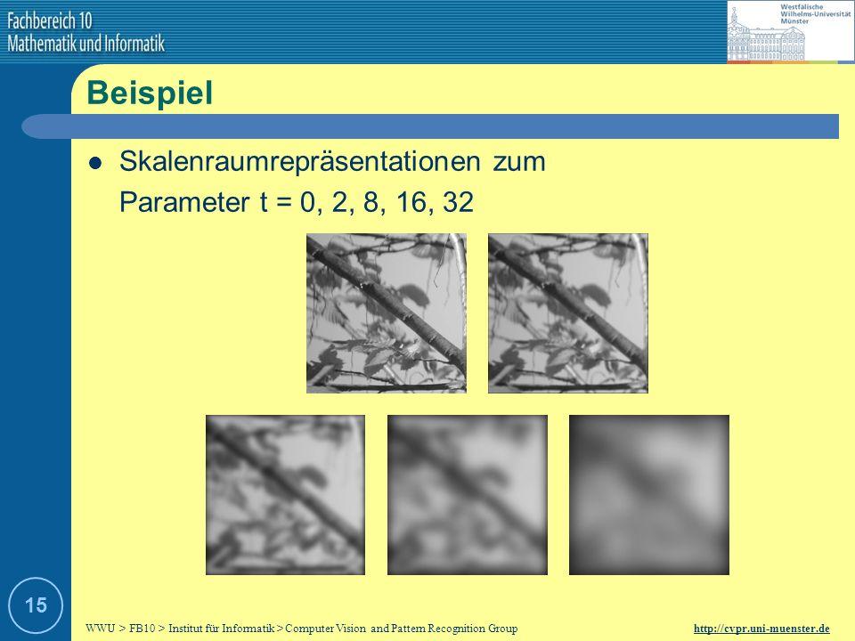 WWU > FB10 > Institut für Informatik > Computer Vision and Pattern Recognition Group http://cvpr.uni-muenster.de 14 Der Skalenraum (2)