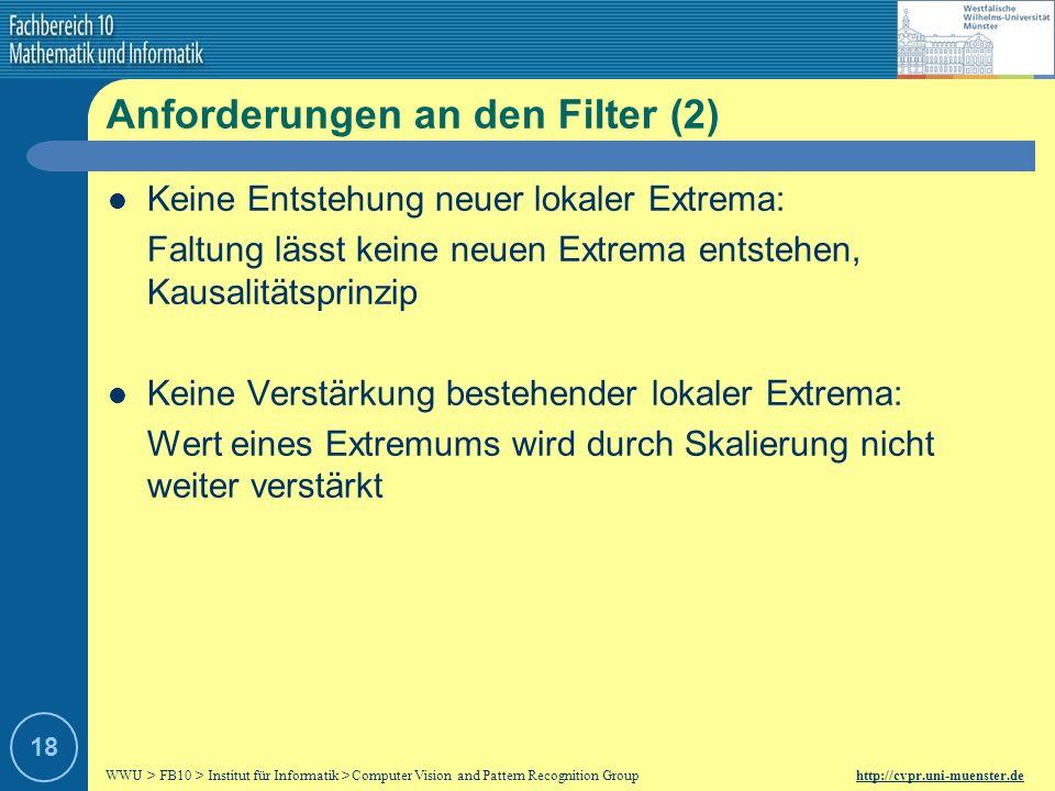 WWU > FB10 > Institut für Informatik > Computer Vision and Pattern Recognition Group http://cvpr.uni-muenster.de 17 Anforderungen an den Filter (1) Linearität: Intensitätsverdoppelung im Ursprungsbild bedeutet Intensitätsverdoppelung in allen Skalenbildern (s.o.) Translationsinvarianz: Zeitpunkt der Verschiebung hat keinen Einfluss auf das Resultat der Faltung (-> Kantendetektion)