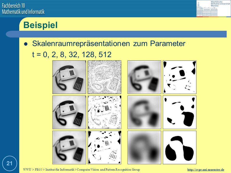WWU > FB10 > Institut für Informatik > Computer Vision and Pattern Recognition Group http://cvpr.uni-muenster.de 20 Der gaußsche Skalenraum Literatur