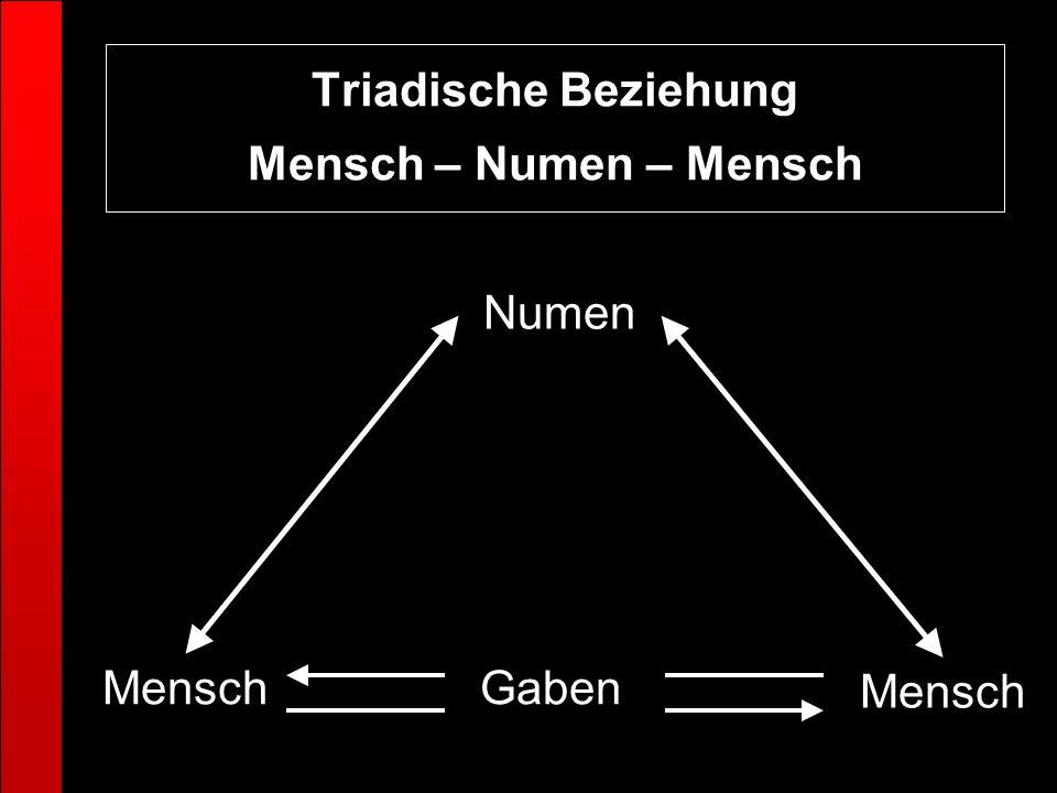 Triadische Beziehung Mensch – Numen – Mensch Numen Mensch Gaben