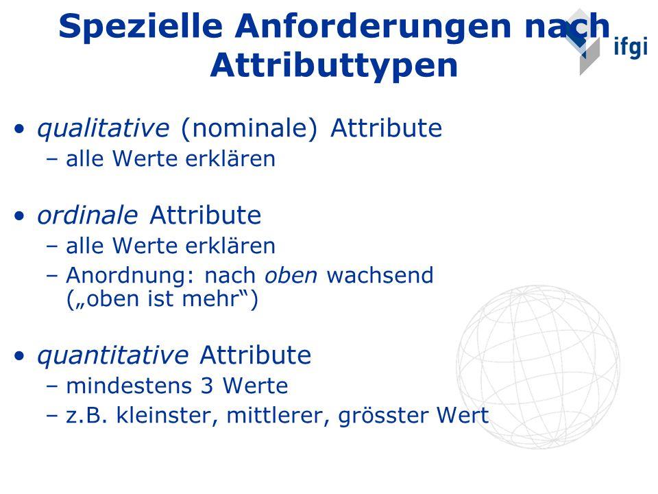 Spezielle Anforderungen nach Attributtypen qualitative (nominale) Attribute –alle Werte erklären ordinale Attribute –alle Werte erklären –Anordnung: n
