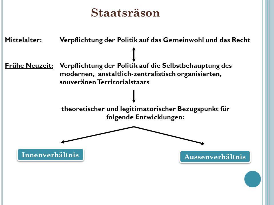 Staatsräson Mittelalter: Verpflichtung der Politik auf das Gemeinwohl und das Recht Frühe Neuzeit: Verpflichtung der Politik auf die Selbstbehauptung