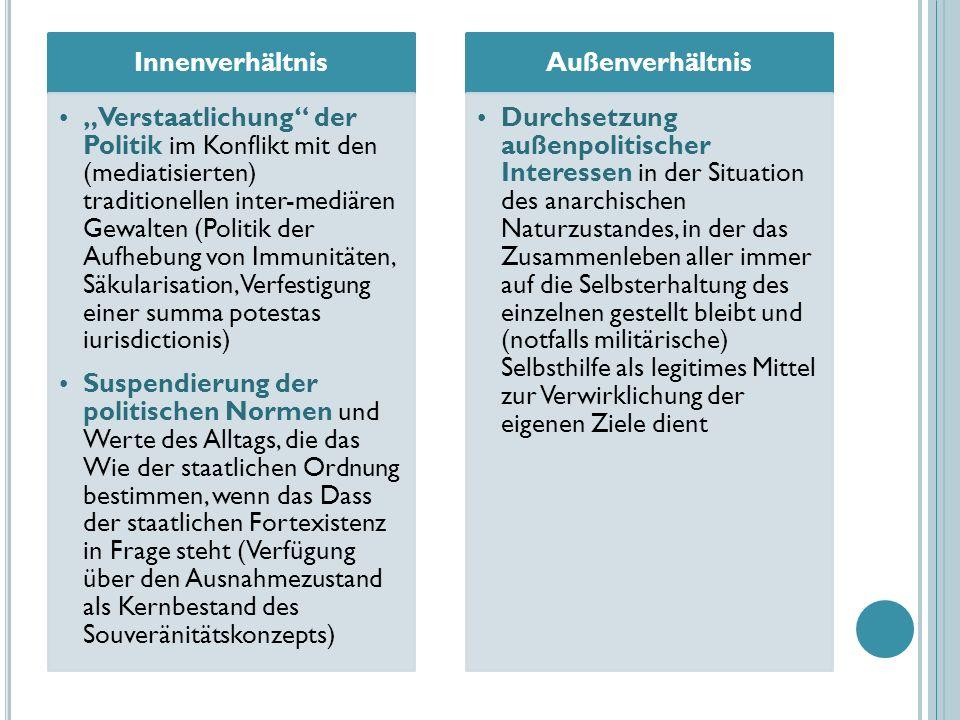 Innenverhältnis Verstaatlichung der Politik im Konflikt mit den (mediatisierten) traditionellen inter-mediären Gewalten (Politik der Aufhebung von Imm