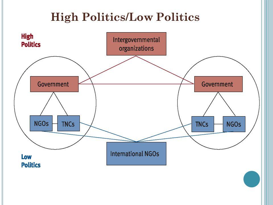 High Politics/Low Politics