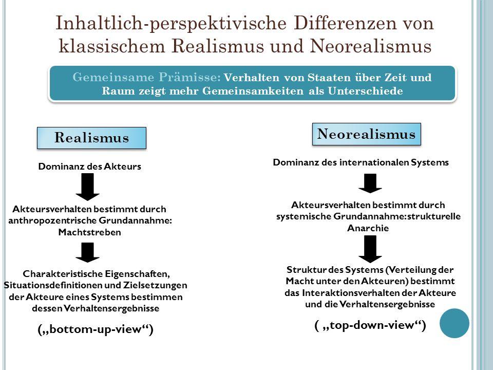 Inhaltlich-perspektivische Differenzen von klassischem Realismus und Neorealismus Gemeinsame Prämisse: Verhalten von Staaten über Zeit und Raum zeigt