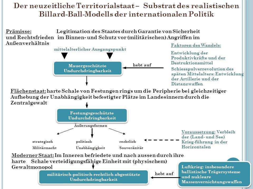 Der neuzeitliche Territorialstaat – Substrat des realistischen Billard-Ball-Modells der internationalen Politik 24 Prämisse: Legitimation des Staates