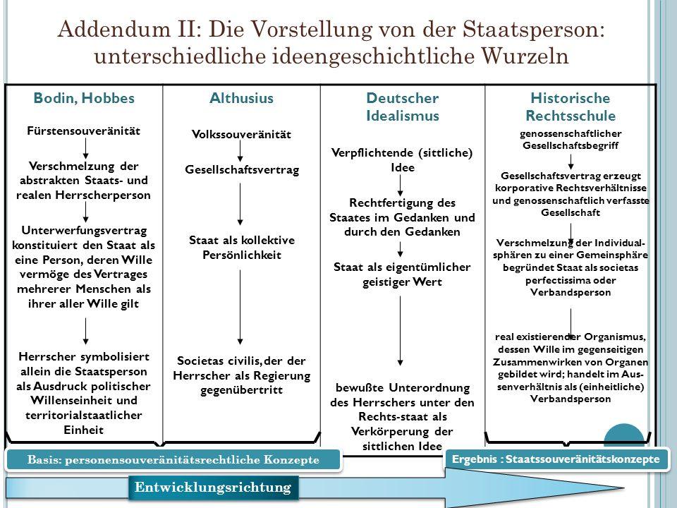 28 Addendum II: Die Vorstellung von der Staatsperson: unterschiedliche ideengeschichtliche Wurzeln Bodin, Hobbes Fürstensouveränität Verschmelzung der