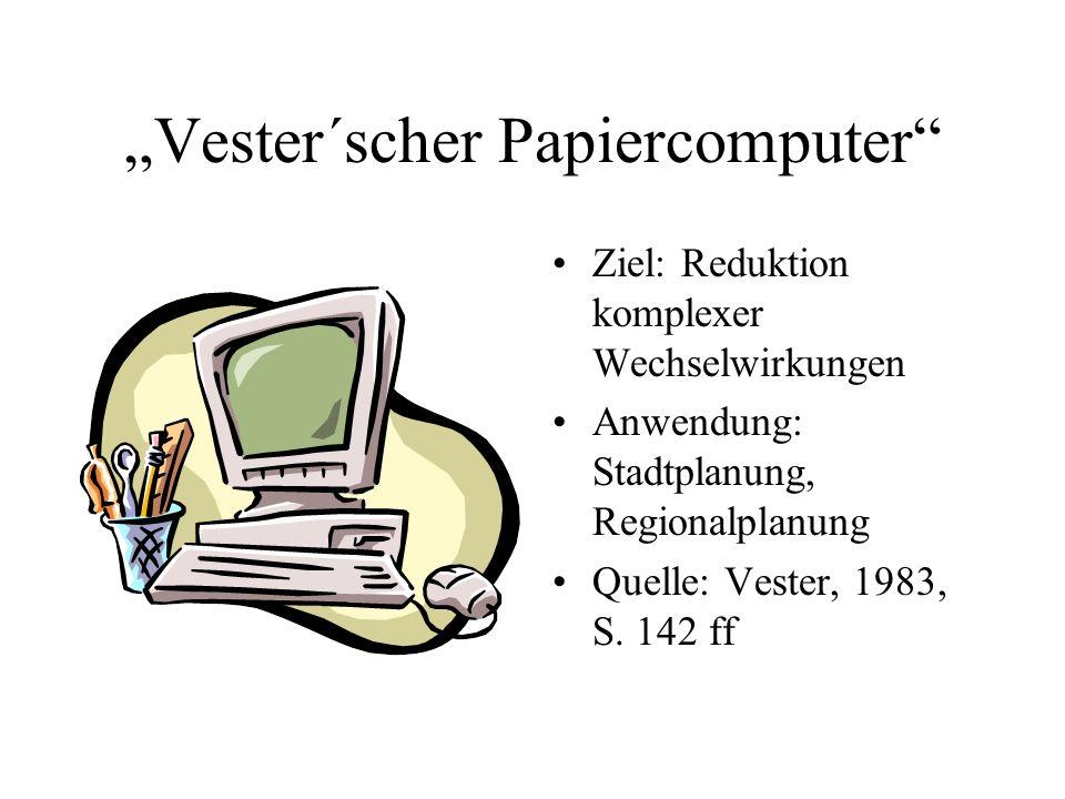 Vester´scher Papiercomputer Ziel: Reduktion komplexer Wechselwirkungen Anwendung: Stadtplanung, Regionalplanung Quelle: Vester, 1983, S. 142 ff