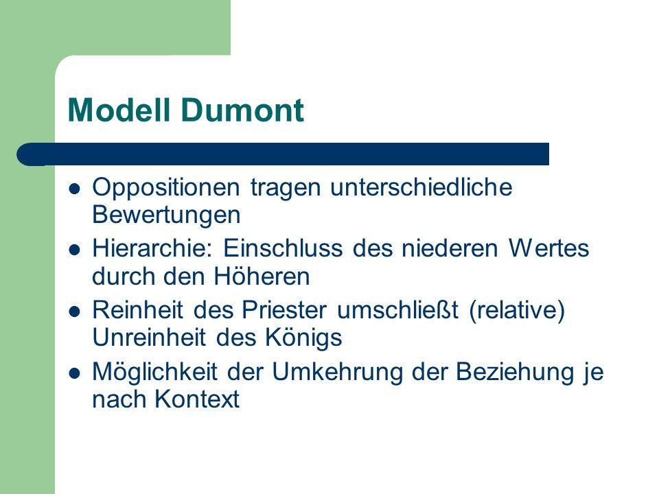 Modell Dumont Oppositionen tragen unterschiedliche Bewertungen Hierarchie: Einschluss des niederen Wertes durch den Höheren Reinheit des Priester umsc