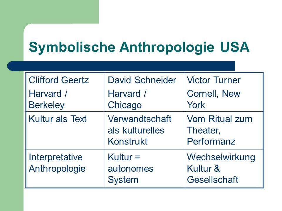 Symbolische Anthropologie USA Clifford Geertz Harvard / Berkeley David Schneider Harvard / Chicago Victor Turner Cornell, New York Kultur als TextVerw