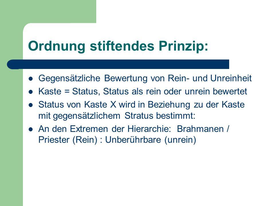Ordnung stiftendes Prinzip: Gegensätzliche Bewertung von Rein- und Unreinheit Kaste = Status, Status als rein oder unrein bewertet Status von Kaste X