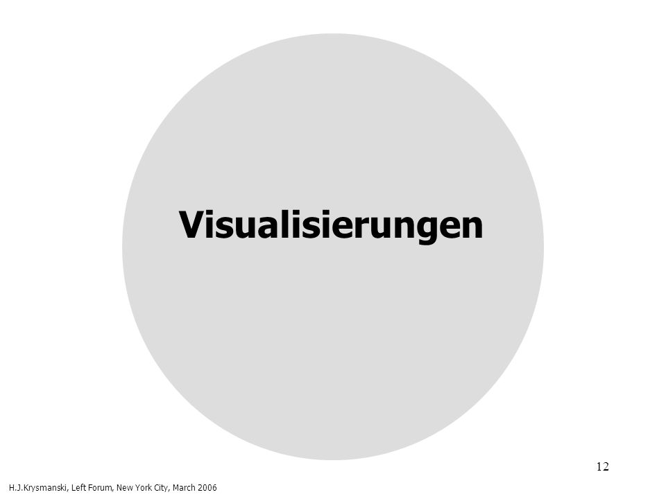 12 Visualisierungen H.J.Krysmanski, Left Forum, New York City, March 2006