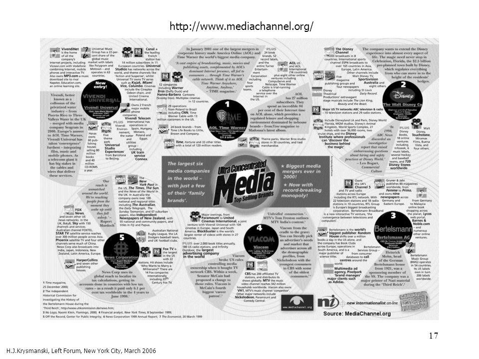 17 http://www.mediachannel.org/ H.J.Krysmanski, Left Forum, New York City, March 2006