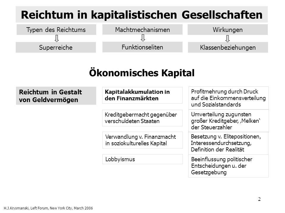 3 Geldvermögen (Forts.) Korruption Beeinflussung / Zerstörung des demokratischen Prozesses Stiftungen Förderung einseitiger sozio- kultureller Projekte, Erosion d.