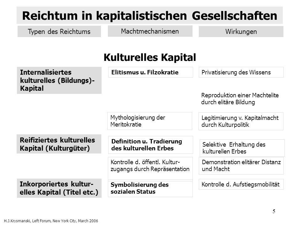 5 Kulturelles Kapital Internalisiertes kulturelles (Bildungs)- Kapital Elitismus u. Filzokratie Privatisierung des Wissens Reproduktion einer Machteli