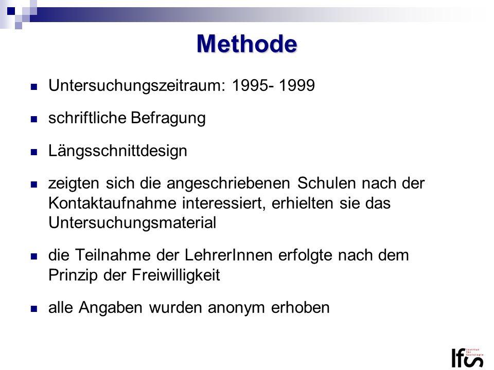 Methode Untersuchungszeitraum: 1995- 1999 schriftliche Befragung Längsschnittdesign zeigten sich die angeschriebenen Schulen nach der Kontaktaufnahme