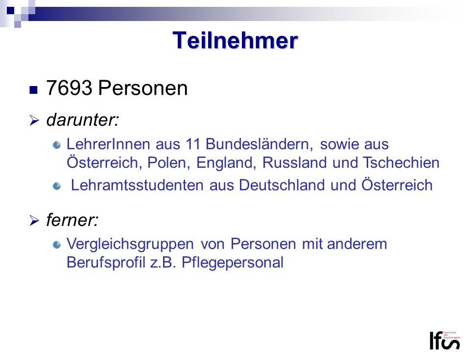 Teilnehmer 7693 Personen darunter: LehrerInnen aus 11 Bundesländern, sowie aus Österreich, Polen, England, Russland und Tschechien Lehramtsstudenten a